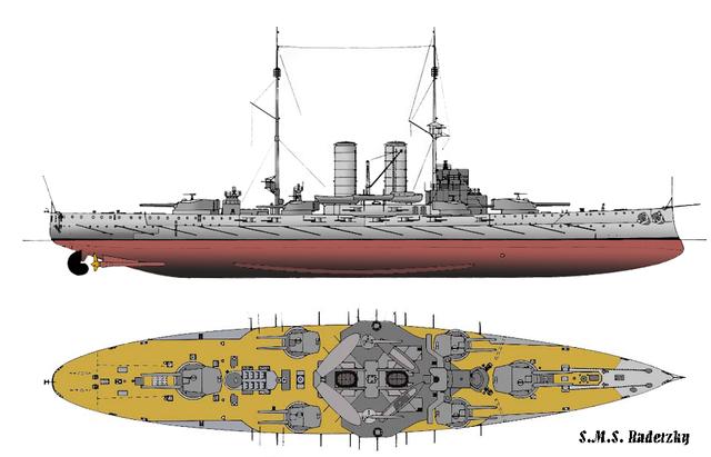 Radetzky plan