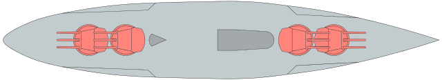 Artillery on Viribus Unitis