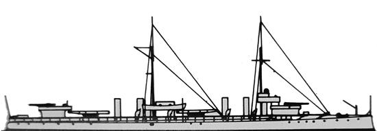 Lovki profile