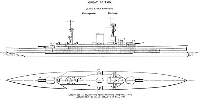 brassey naval annual 1923