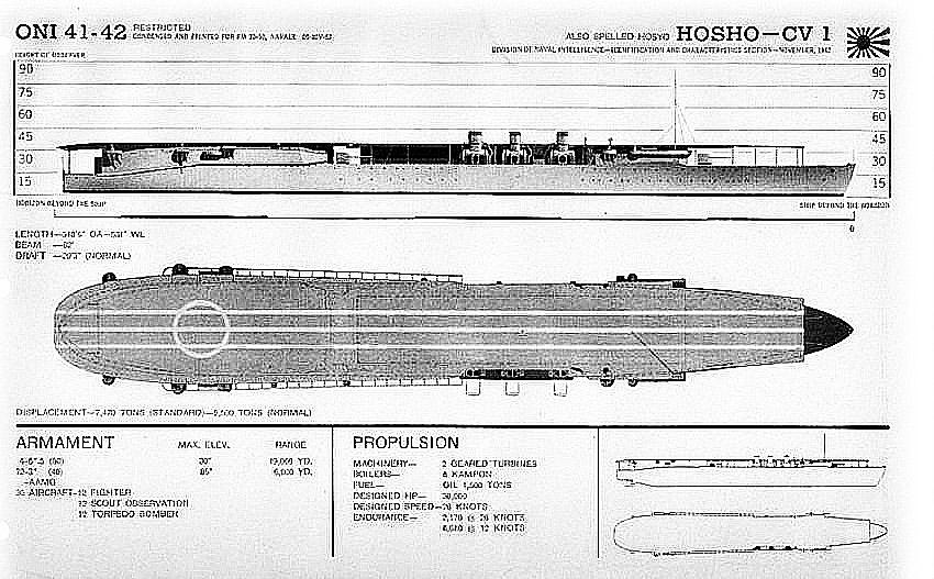 Hosho ONI 1941