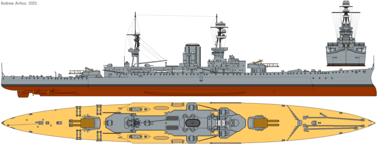Illustration of the Furious in 1917 by Andrew Arthur in 2001, wikimedia CC