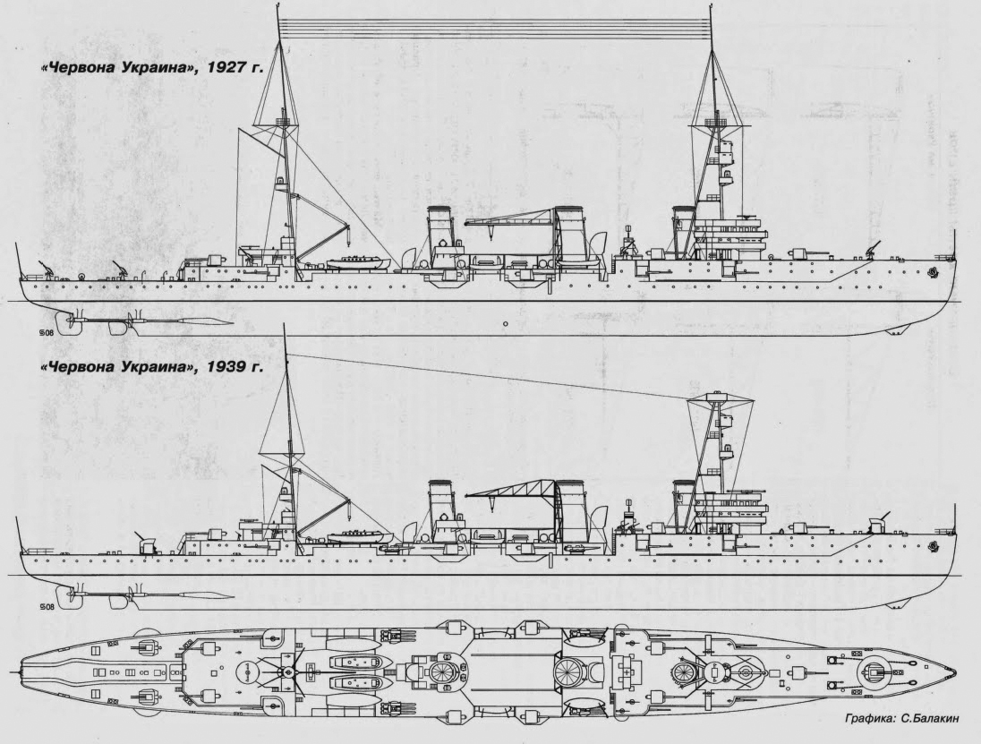 The Svetlana class in 1927 and 1939