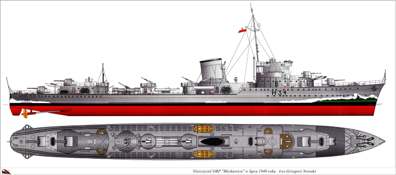 Illustration of the Grom class, side and top