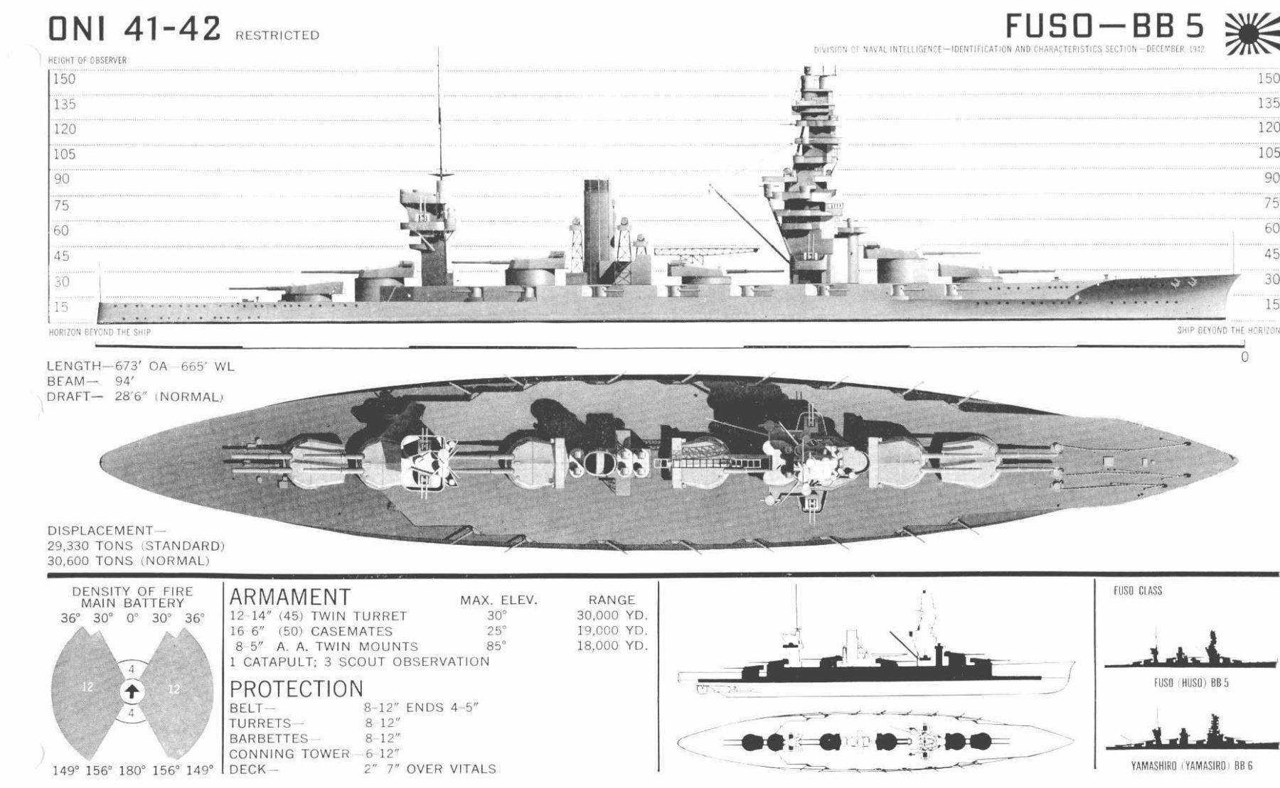 fuso class battleships 1915. Black Bedroom Furniture Sets. Home Design Ideas