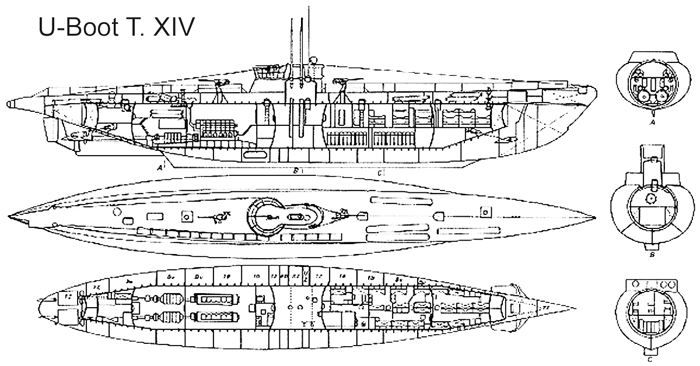 U Boat type XIV