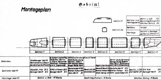 prefabrication type XXI