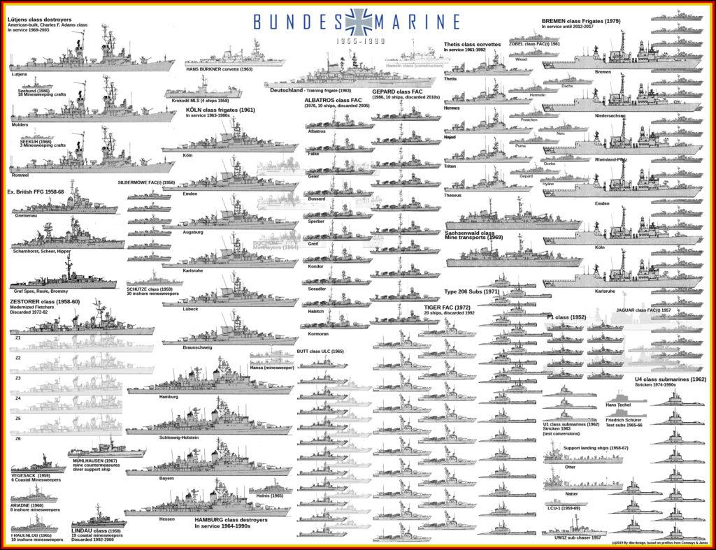 Bundesmarine 1955-90