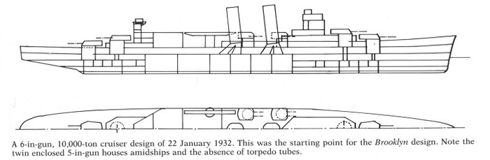 6-in 10,000 tons preliminary design 22 January 1932