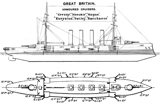 Cressy class diagrams Brasseys 1906