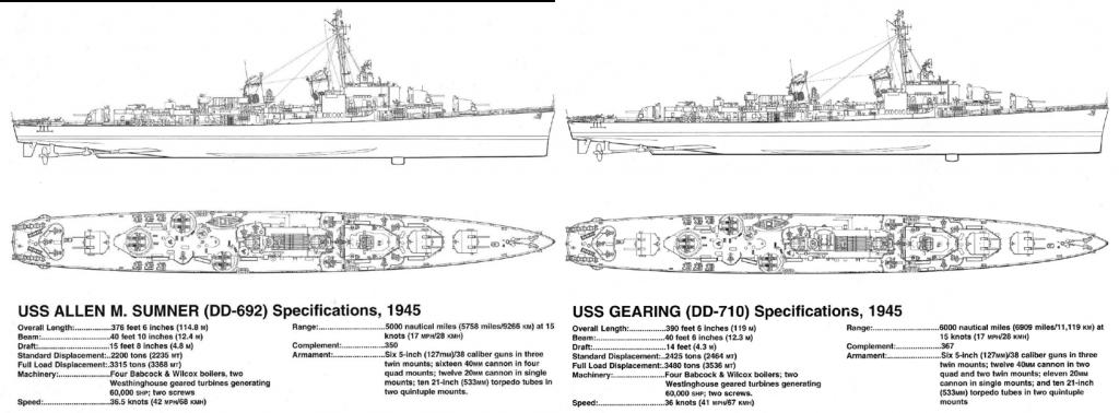 Sumner-Vs-Gearing comparison
