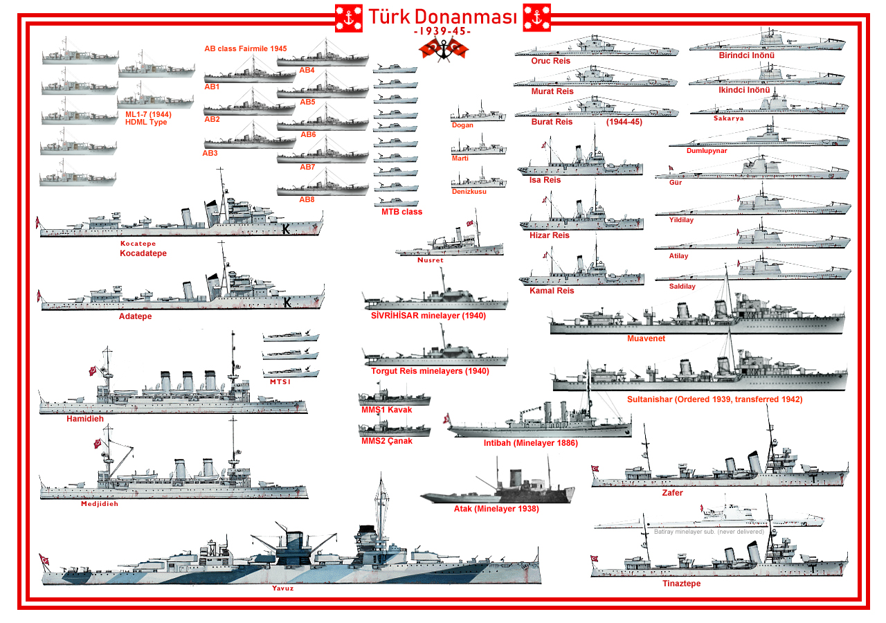 ww2 Turkish fleet