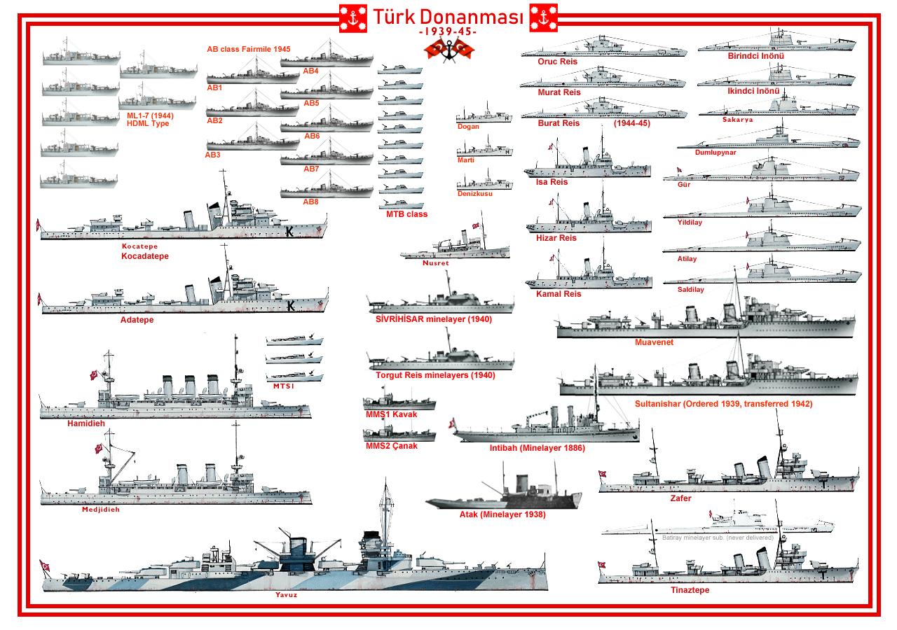 ww2 Turkish fleet