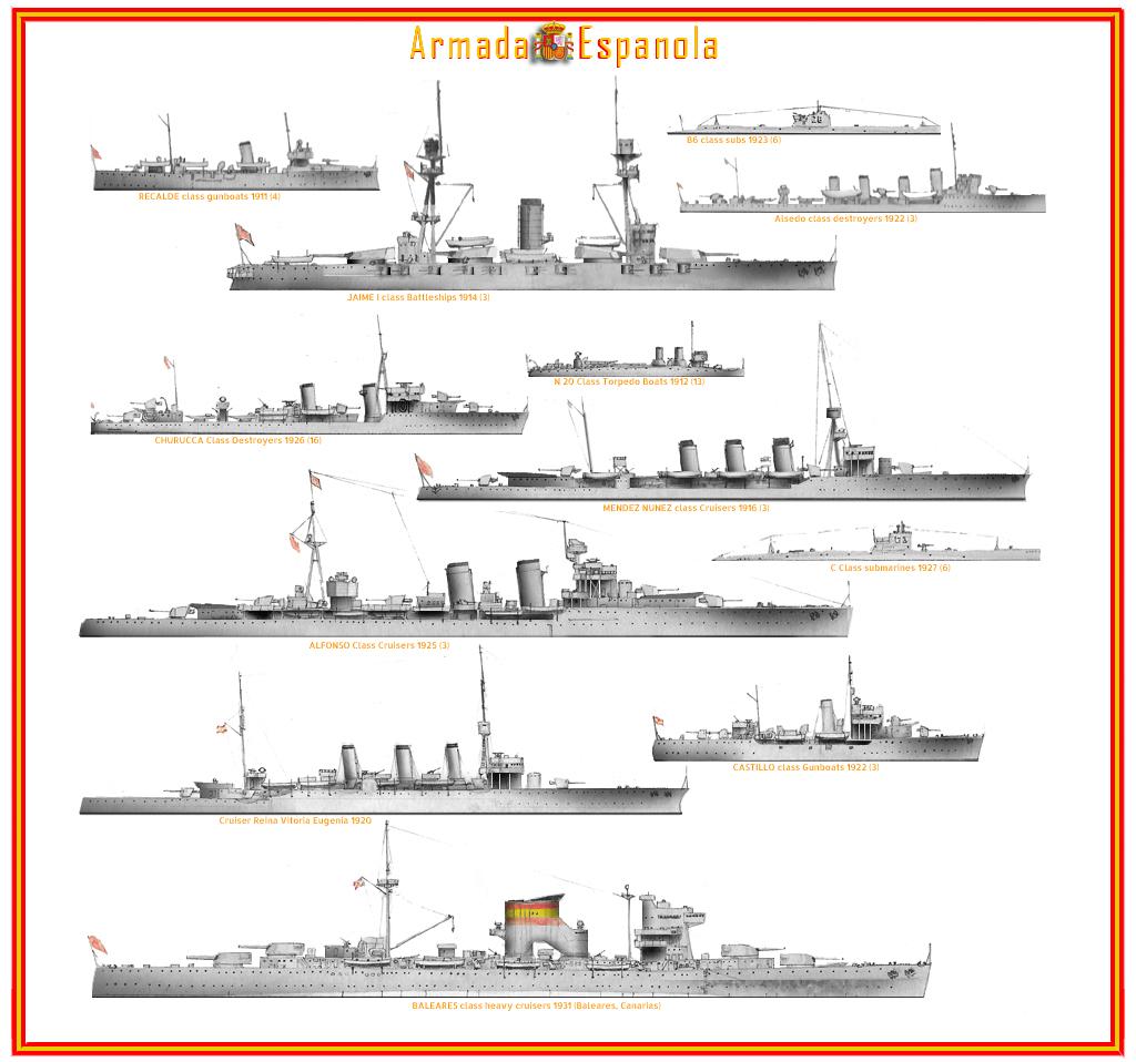 Spanish Civil War ships
