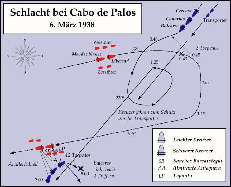 Battle of Cape Palos