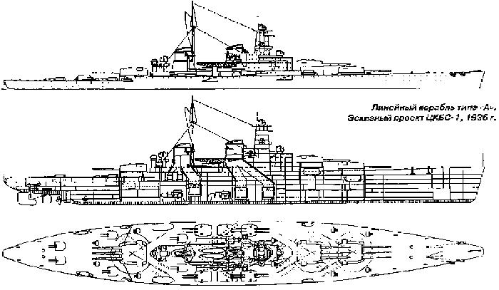 The 1936 TT3 initial design