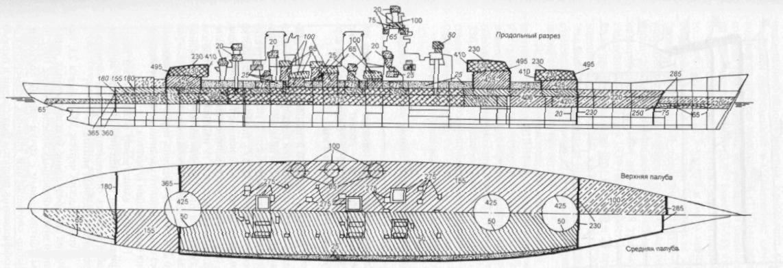 Sovietsky Soyuz