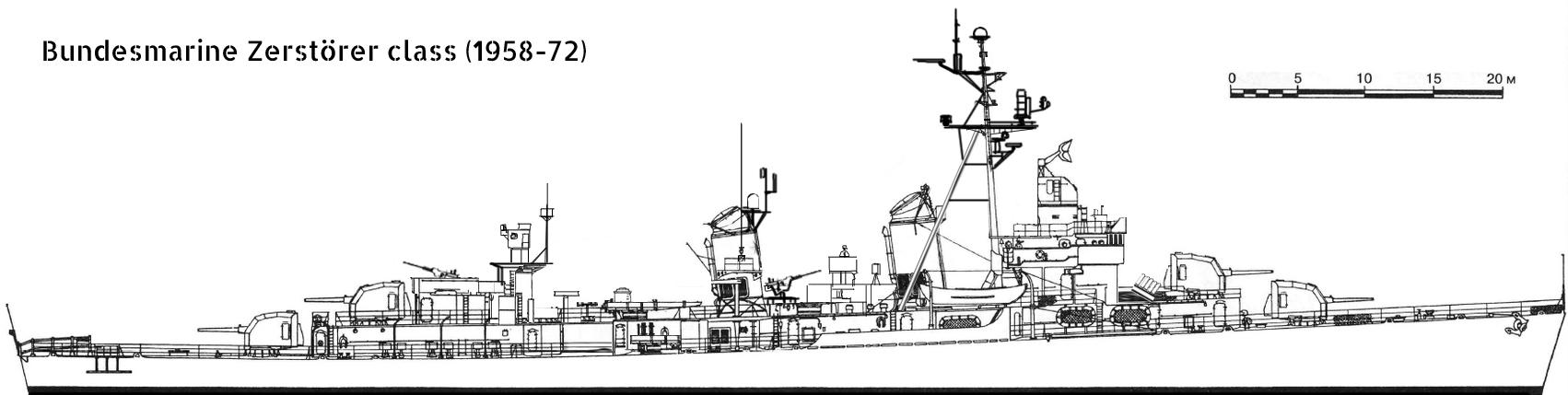 NB Zerstorer blueprint