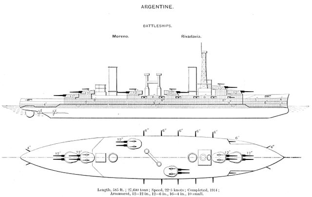 blueprint of the rivadavia class