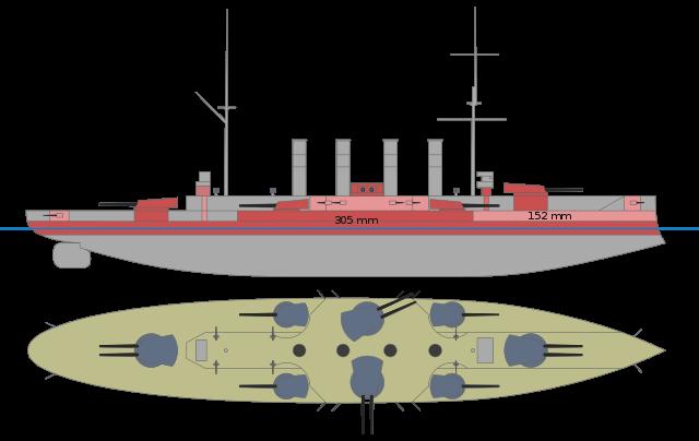 Cuniberti ideal battleship