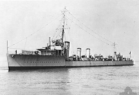 HMS Anzac