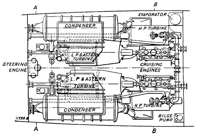 velex mixed propulsion system