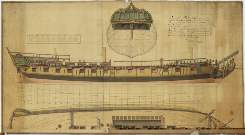 Swedish Frigate Venus (1783)