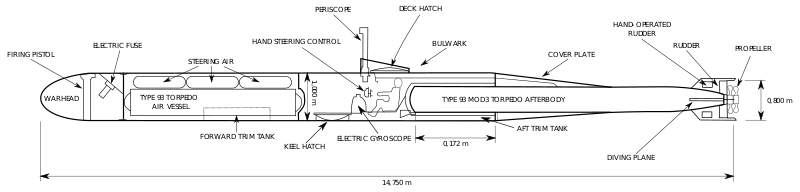 Kaiten_torpedo_type_1_schematic