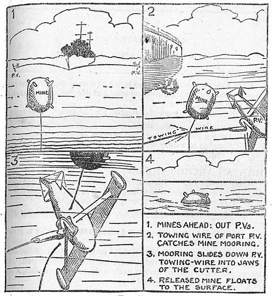 Paravane_mine-sweeping_Seamans_Pocket-Book_1943