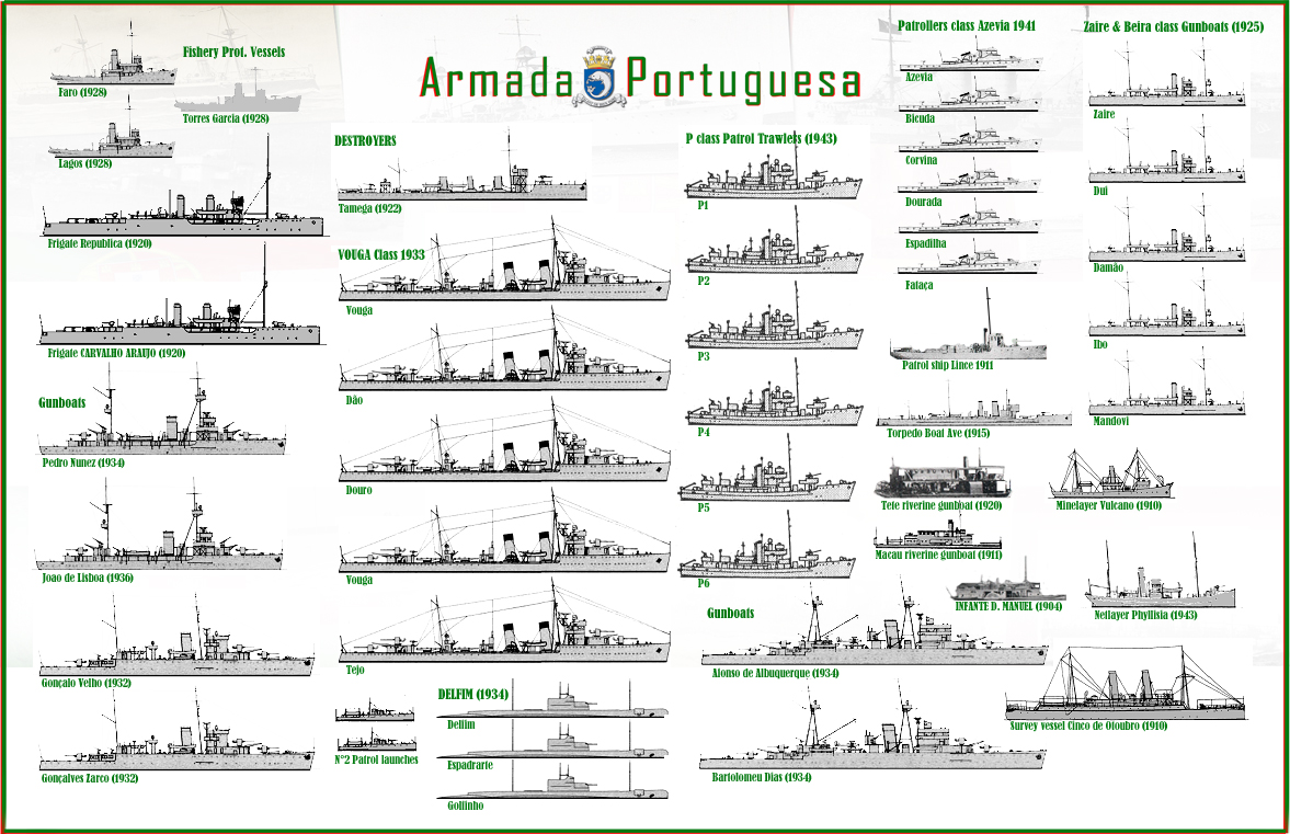 portuguese navy poster
