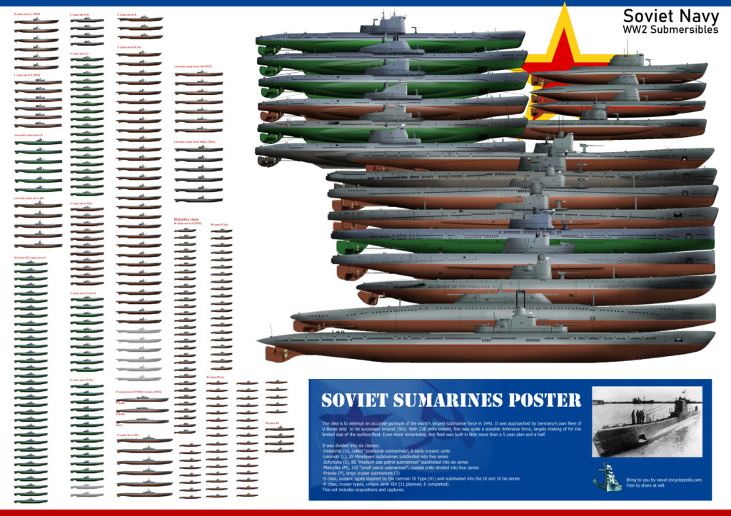Final poster of soviet submarines in WW2