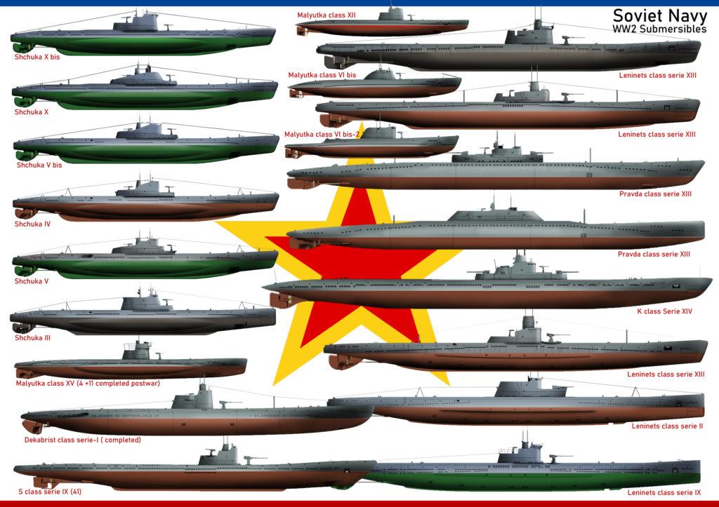 ww2 soviet submarine types
