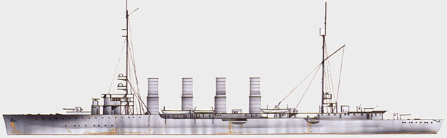An old profile of the Magdeburg class for