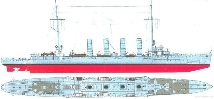 Magdeburg class- The blueprints