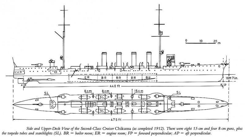 Blueprint of the Chikuma