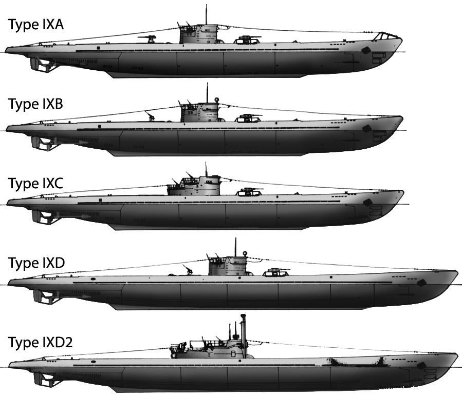 Type IX class submarines