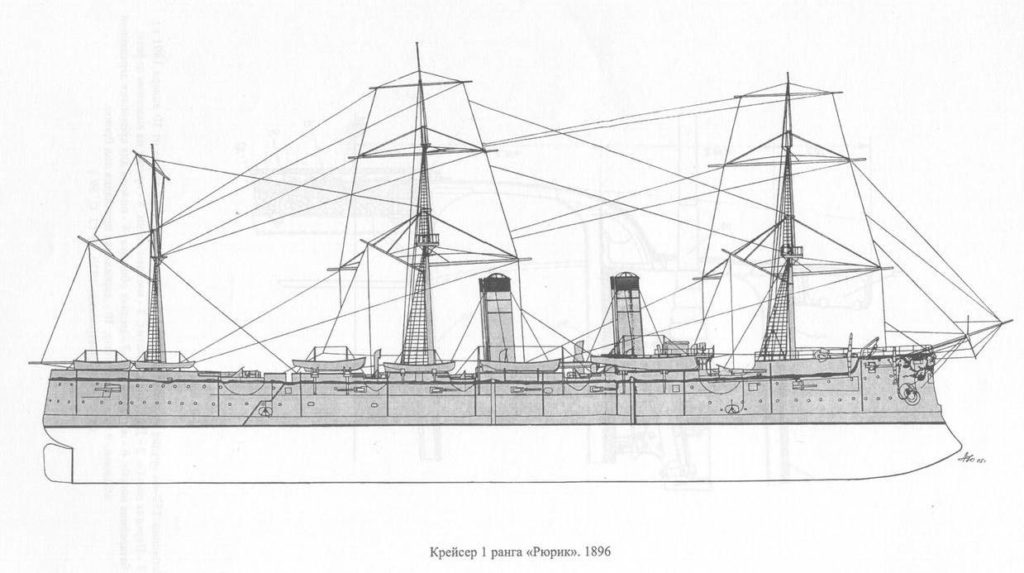 Rurik 1894