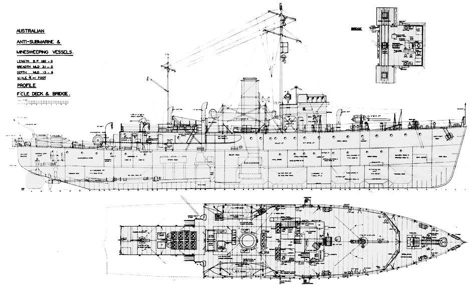 Bathurst class minesweepers