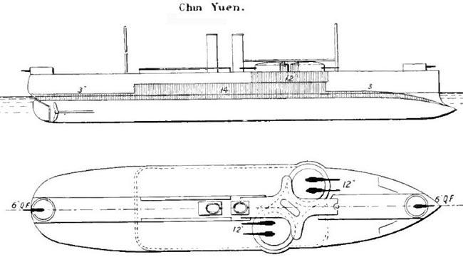 ChinYen class blueprint