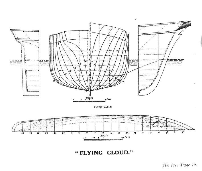 flying cloud lines