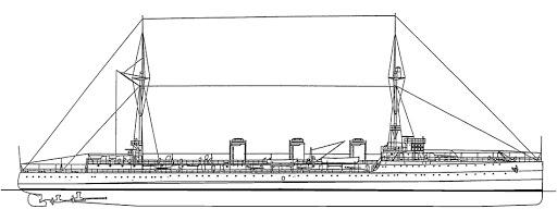 Blueprint of the Quarto