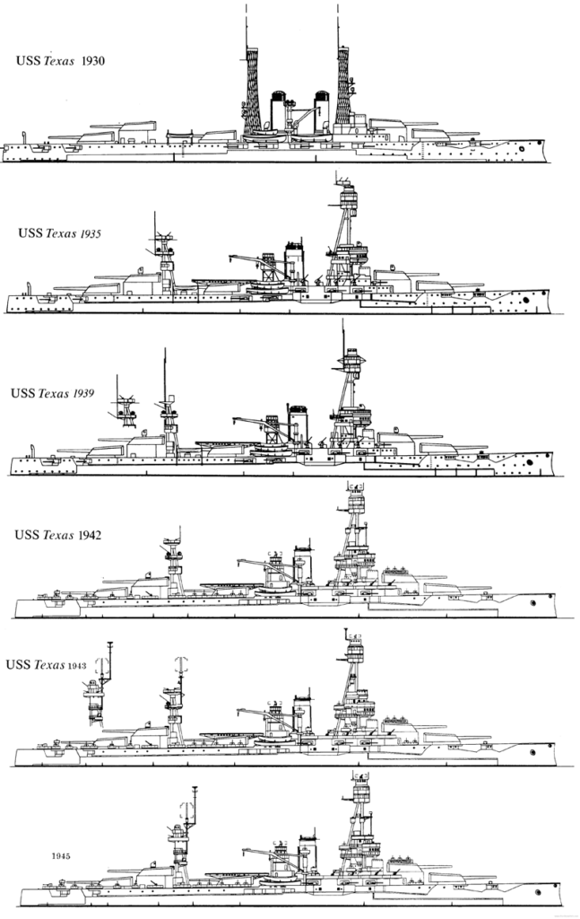 evolution of BB34 over time