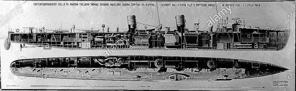 Aquilone class DD blueprint