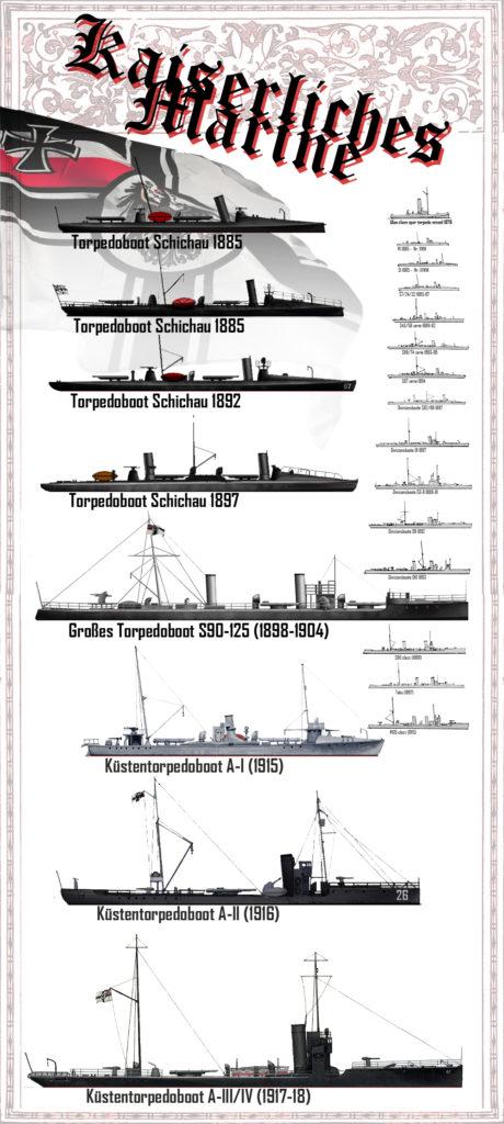 German TBs WW1
