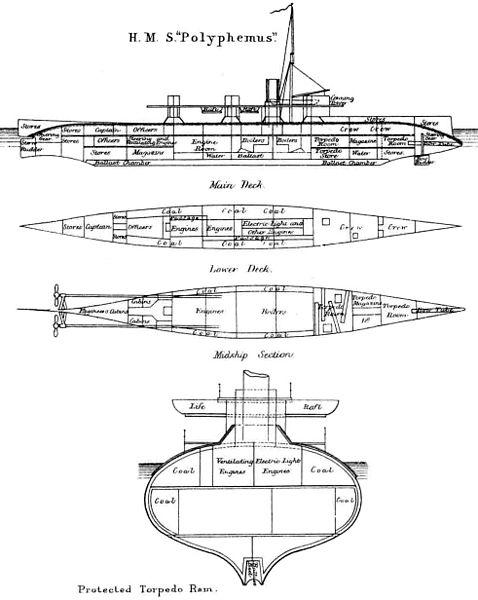 HMS Polyphemus