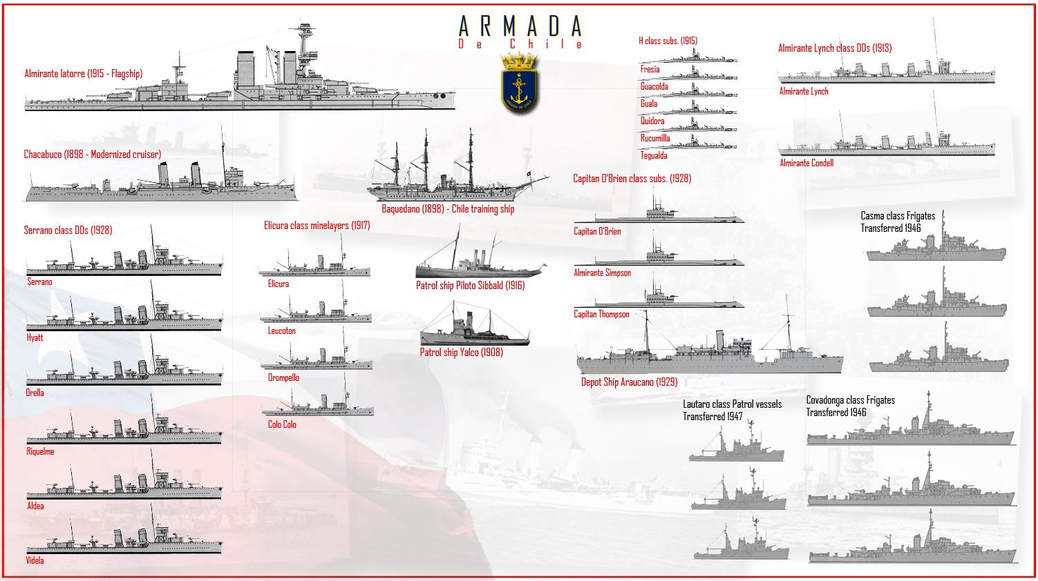 Poster Chilean Navy
