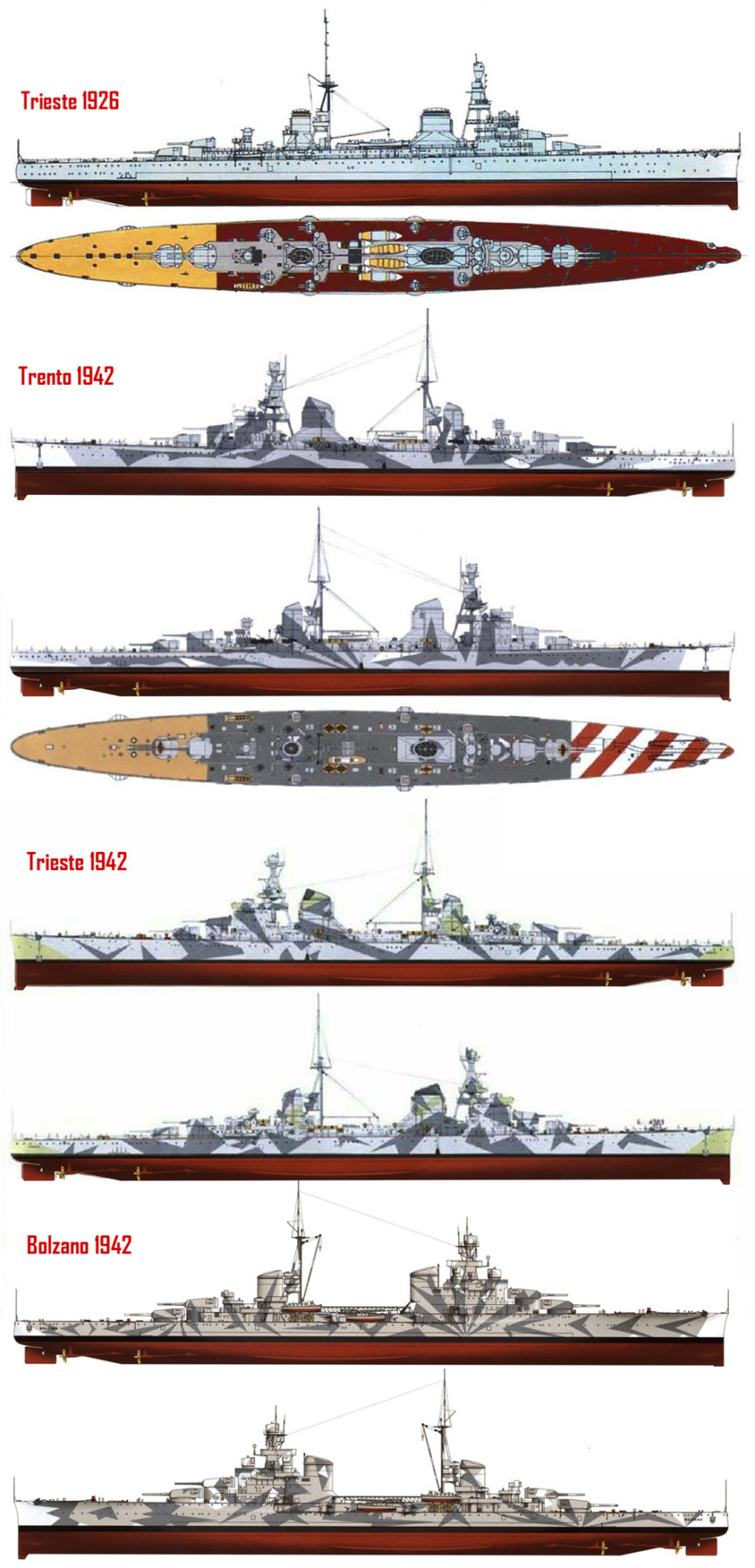 Camouflage Liveries of the Trento, Trieste and Bolzano from model kits