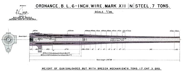 6-in barrel diagram