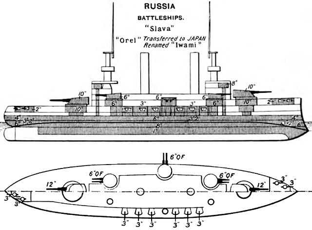 Brassey's diagram of the Slava