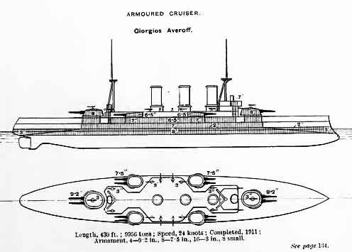 Brassey's drawing of the Averof